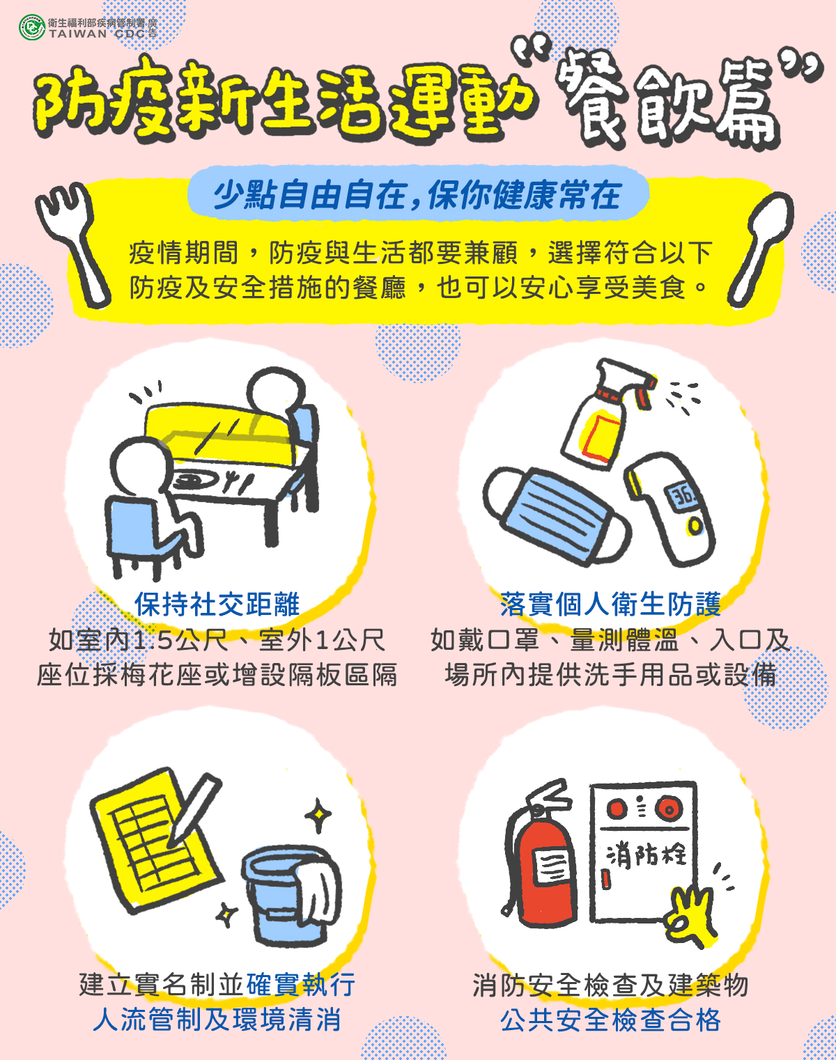 防疫新生活運動_餐飲篇